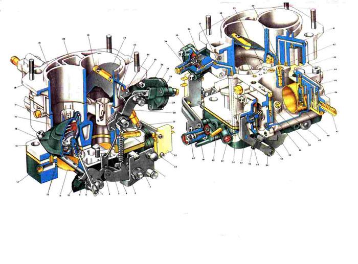 Цветная схема электропроводки